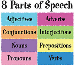 Parts Of Speech Pdf Book