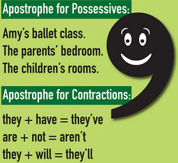 Image result for possessive apostrophe