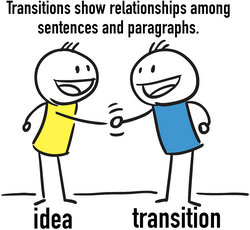 transition words in spanish for essays
