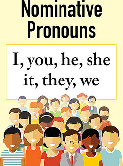 Nominative pronoun it can be confusing to keep all your types of pronouns straight which is which what is what read on to learn about nominative pronouns ccuart Gallery