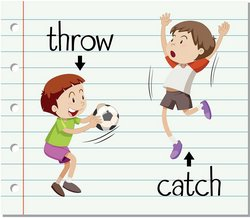 Examples On YourDictionary  What Is An Action Verb