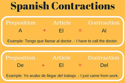 information about Spanish contractions a+el=al and de+el=del