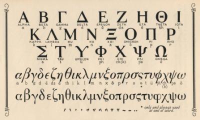 希腊字母表图片