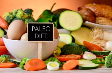 Foods typically found in a paleo diet.