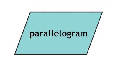 parallelogram dictionary definition parallelogram defined