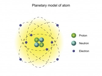 A labeled diagram of an atom in which the protons are the green circles with the plus sign.