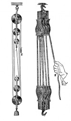 A diagram of a pully
