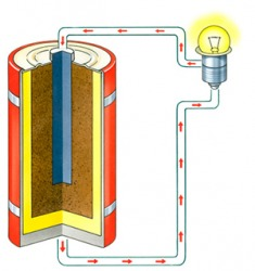 The reactive elements inside a battery can power a lightbulb.