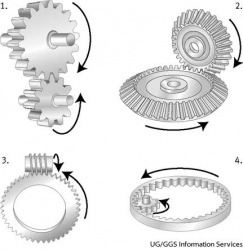 gear Gears can be used to reverse (1) or otherwise change (2,3) the directions of rotation. Gears of different size (1–4) change the speed of rotation.