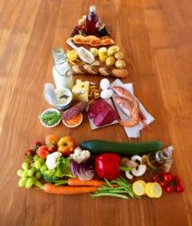 A representation of the food pyramid.
