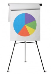 A pie chart is a type of graph.