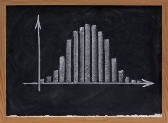 A histogram drawn on a chalkboard.