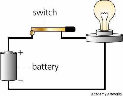 Simple Circuits For Kids Electric This