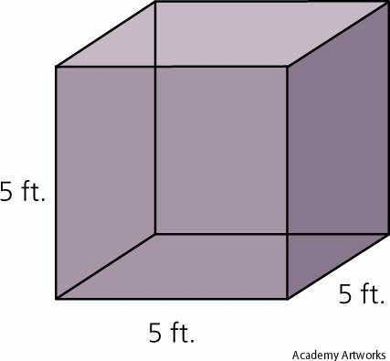 how to get surface area of a cube from volume