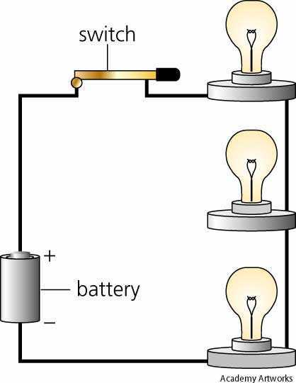 Modified Electricity Test