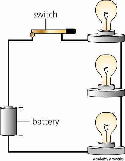 MCQ Quiz: Electricity Test! Trivia