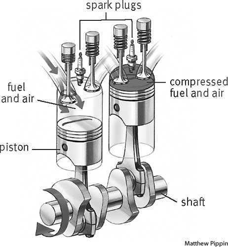 vw pistons in a 4age good or bad