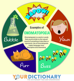Sound Words: Examples of Onomatopoeia