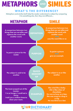 Metaphors Of Everyday Life Many Lives >> Examples Of Similes